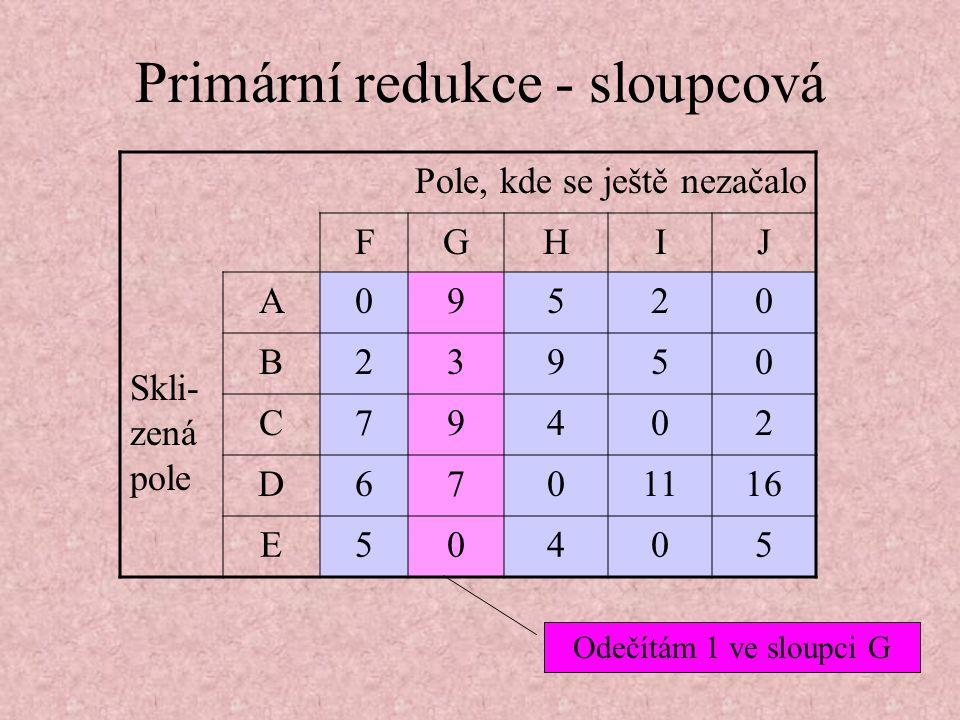 Primární redukce - sloupcová
