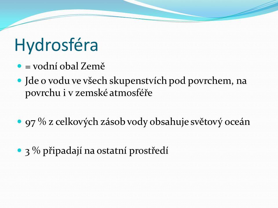 Hydrosféra = vodní obal Země