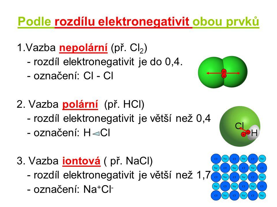 Podle rozdílu elektronegativit obou prvků