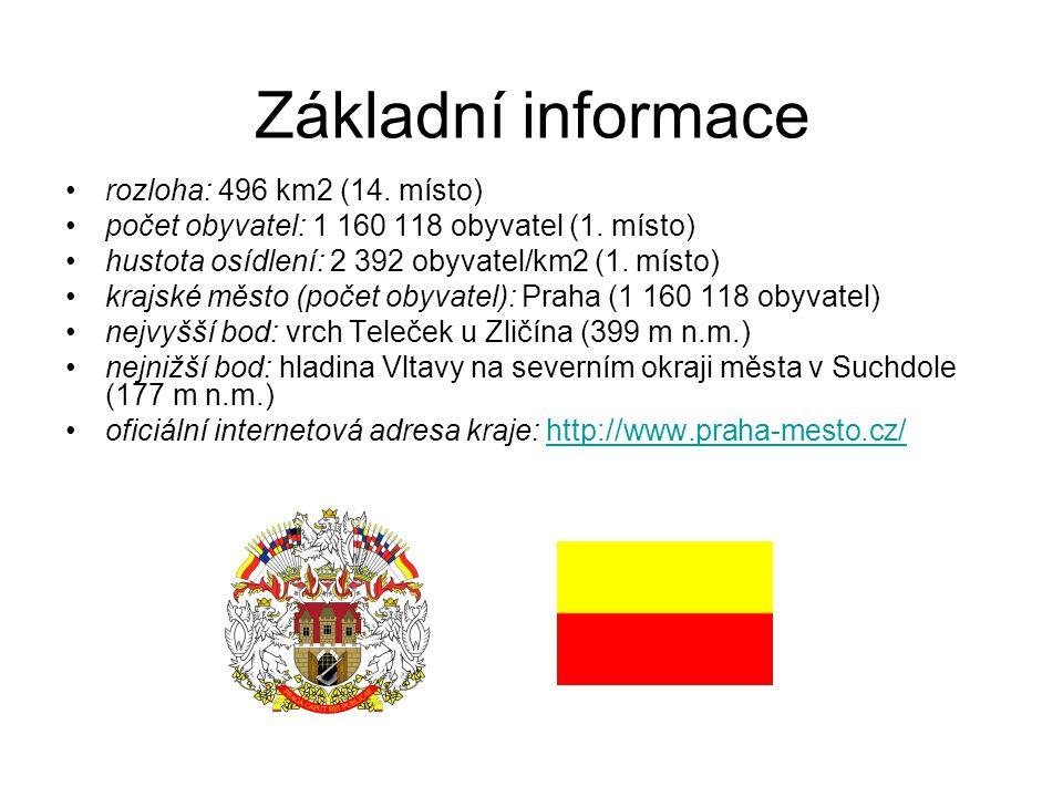 Základní informace rozloha: 496 km2 (14. místo)