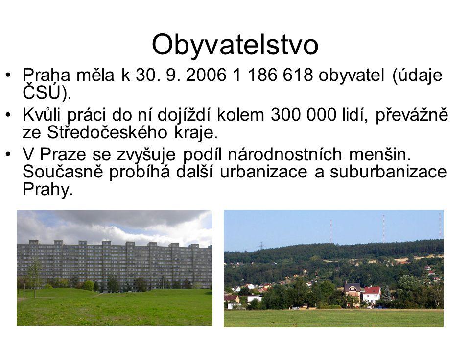 Obyvatelstvo Praha měla k 30. 9. 2006 1 186 618 obyvatel (údaje ČSÚ).