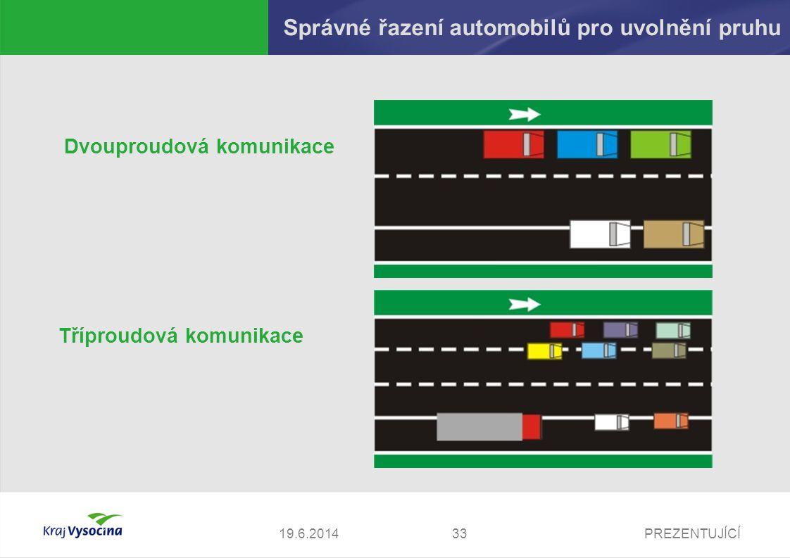 Správné řazení automobilů pro uvolnění pruhu