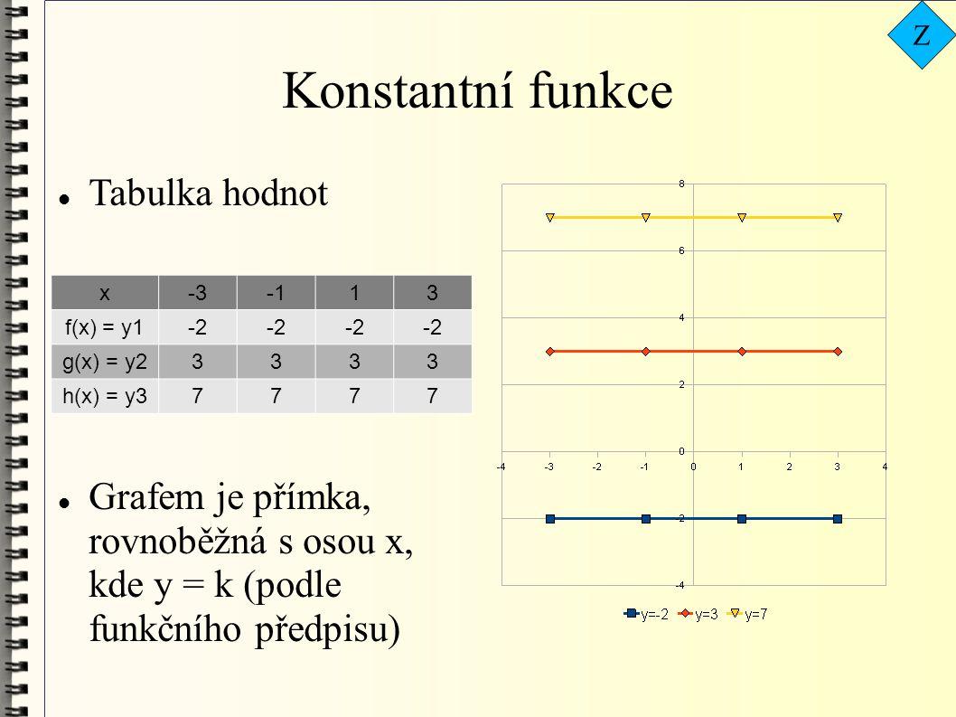 Konstantní funkce Tabulka hodnot