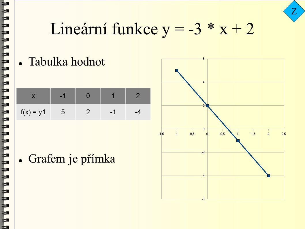 Lineární funkce y = -3 * x + 2