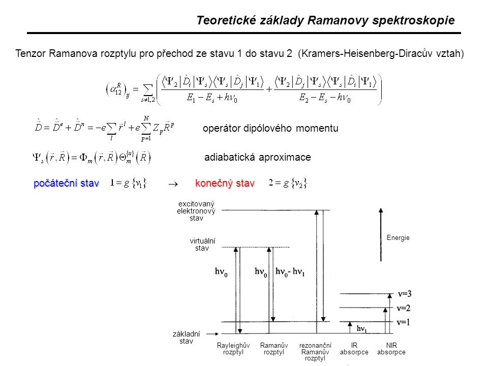 Teoretické základy Ramanovy spektroskopie