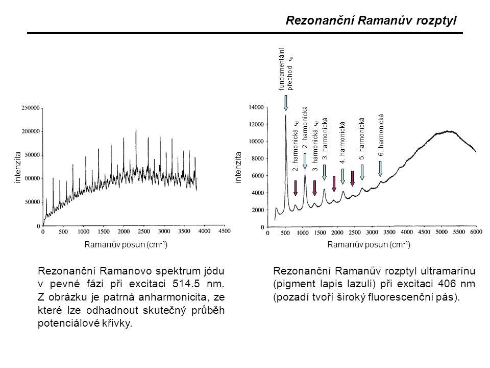 Rezonanční Ramanův rozptyl