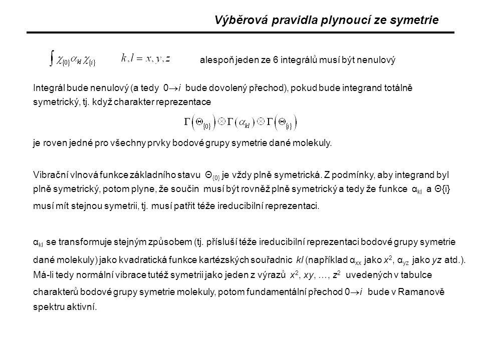 Výběrová pravidla plynoucí ze symetrie
