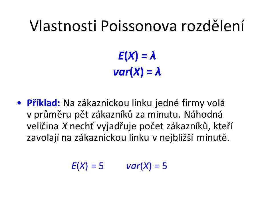 Vlastnosti Poissonova rozdělení