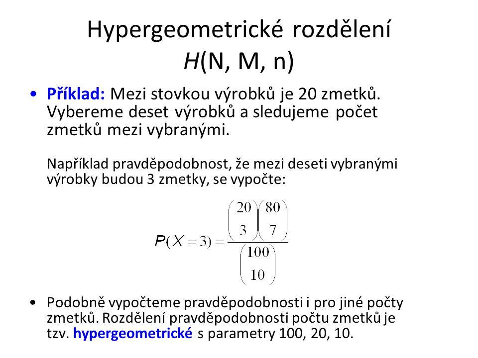 Hypergeometrické rozdělení H(N, M, n)