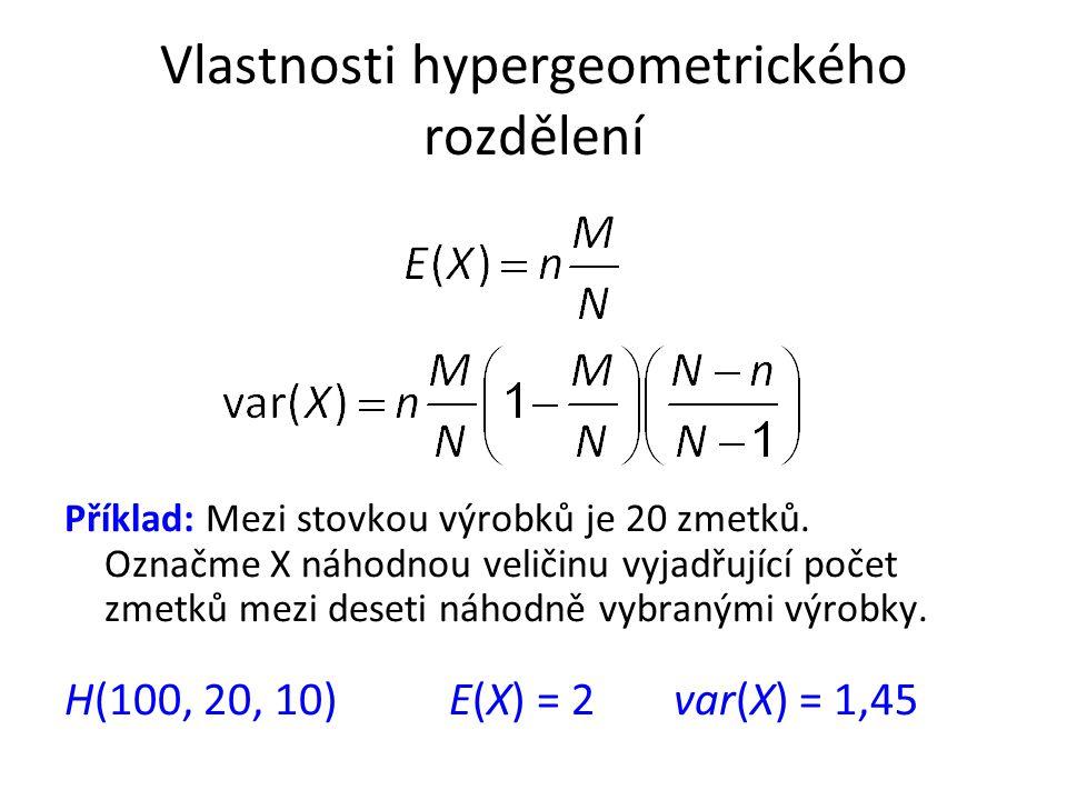 Vlastnosti hypergeometrického rozdělení