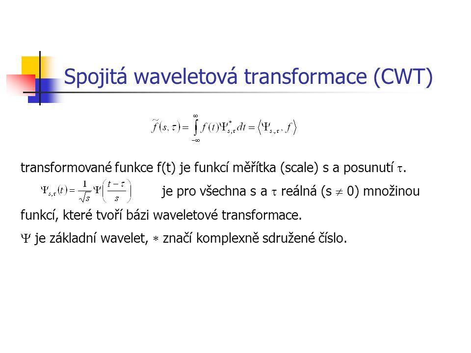 Spojitá waveletová transformace (CWT)