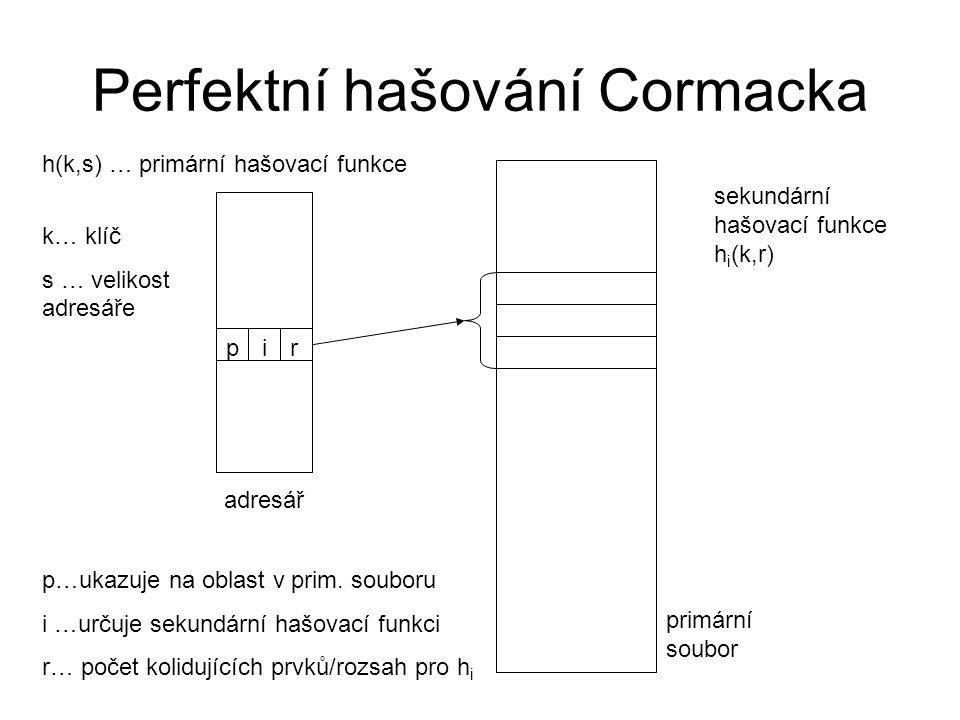 Perfektní hašování Cormacka