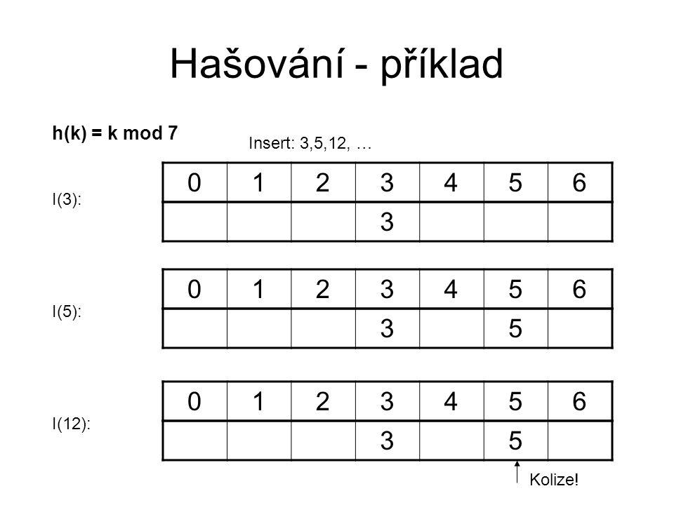 Hašování - příklad h(k) = k mod 7. Insert: 3,5,12, … 1. 2. 3. 4. 5. 6. I(3): 3. 1. 2. 3.