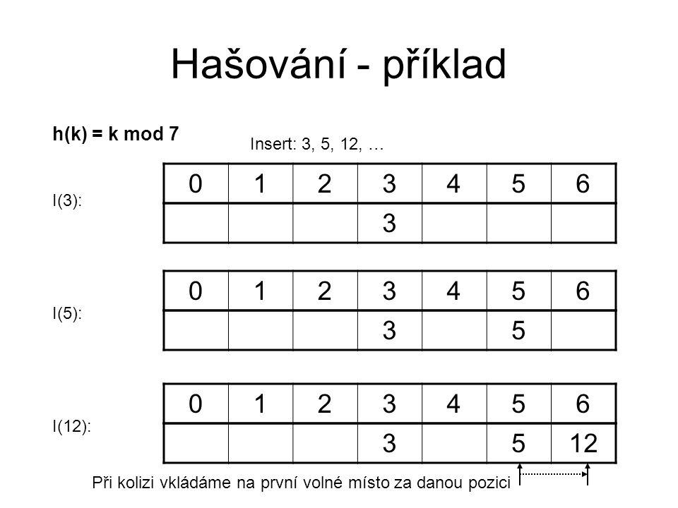 Hašování - příklad h(k) = k mod 7. Insert: 3, 5, 12, … 1. 2. 3. 4. 5. 6. I(3): 3. 1. 2. 3.