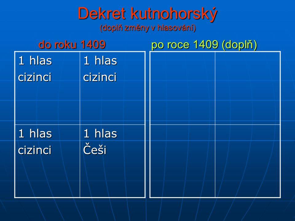 Dekret kutnohorský (doplň změny v hlasování) do roku 1409 po roce 1409 (doplň)
