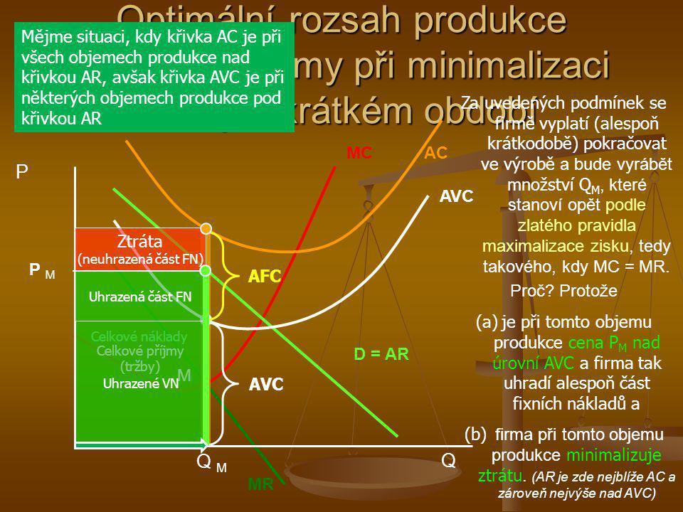 Mějme situaci, kdy křivka AC je při všech objemech produkce nad křivkou AR, avšak křivka AVC je při některých objemech produkce pod křivkou AR