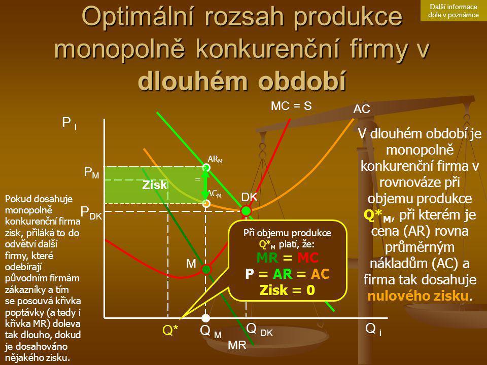 Optimální rozsah produkce monopolně konkurenční firmy v dlouhém období
