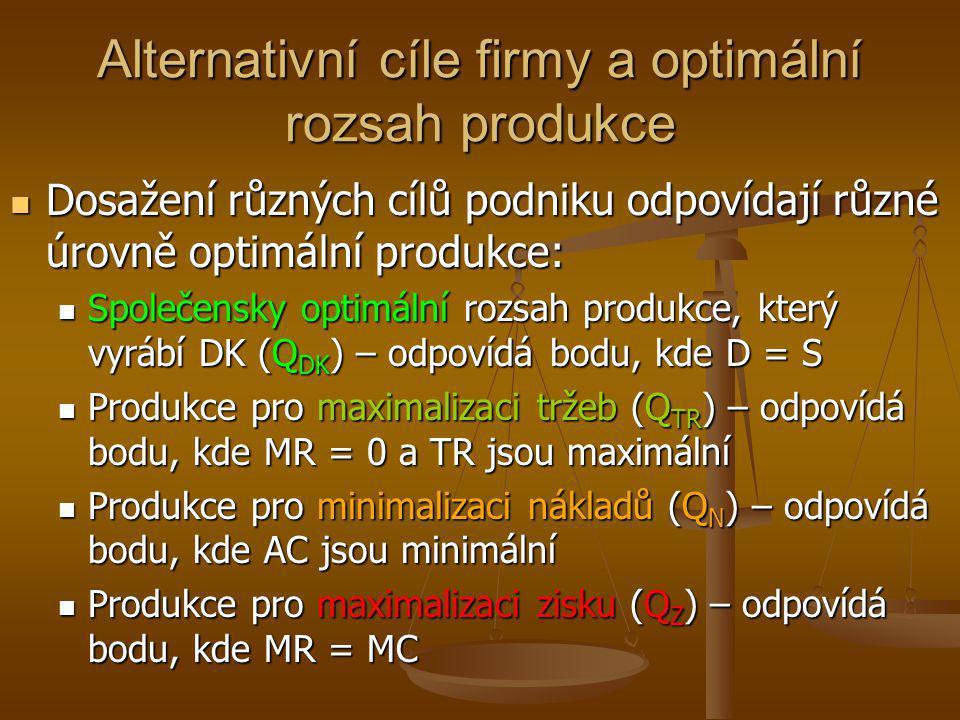 Alternativní cíle firmy a optimální rozsah produkce