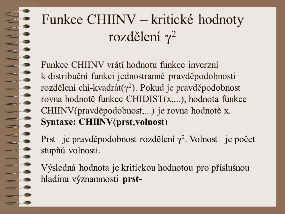 Funkce CHIINV – kritické hodnoty rozdělení γ2
