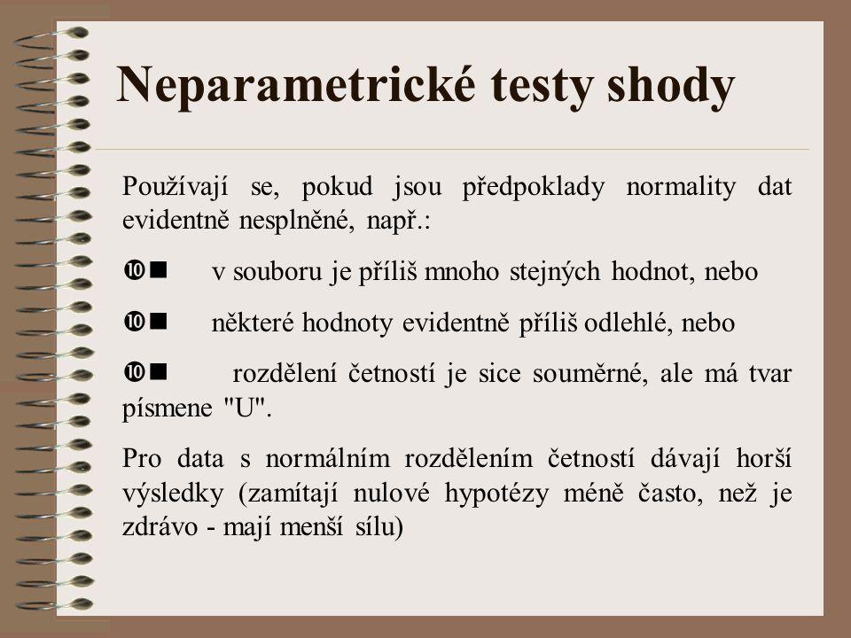 Neparametrické testy shody