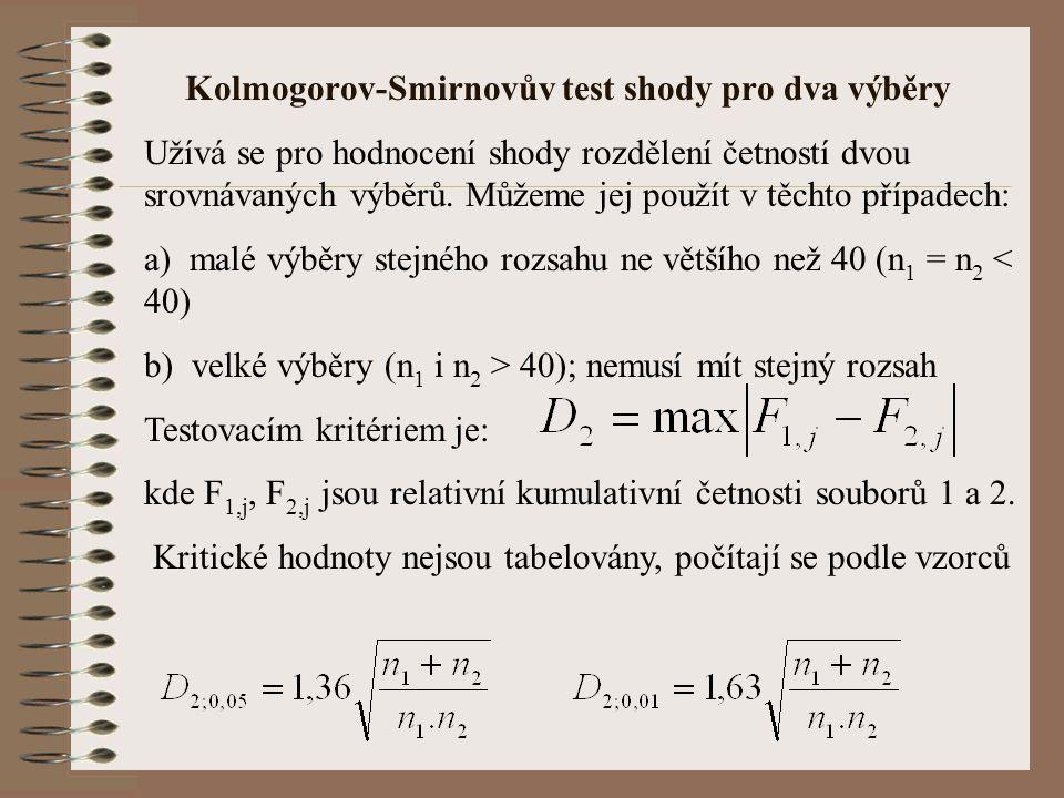 Kolmogorov-Smirnovův test shody pro dva výběry