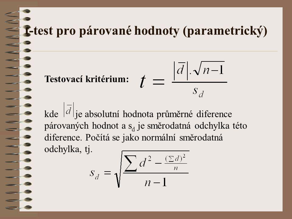 t-test pro párované hodnoty (parametrický)