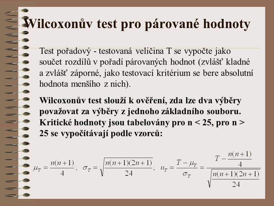Wilcoxonův test pro párované hodnoty