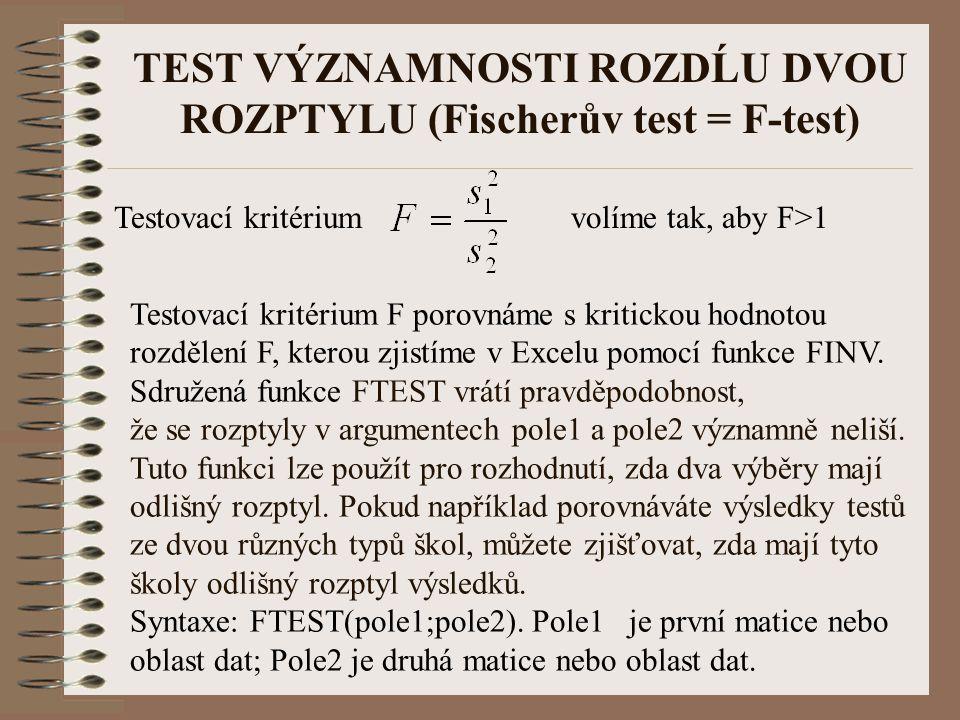 TEST VÝZNAMNOSTI ROZDĹU DVOU ROZPTYLU (Fischerův test = F-test)