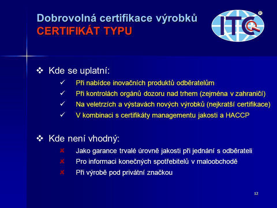 Dobrovolná certifikace výrobků CERTIFIKÁT TYPU
