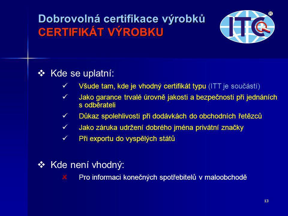 Dobrovolná certifikace výrobků CERTIFIKÁT VÝROBKU