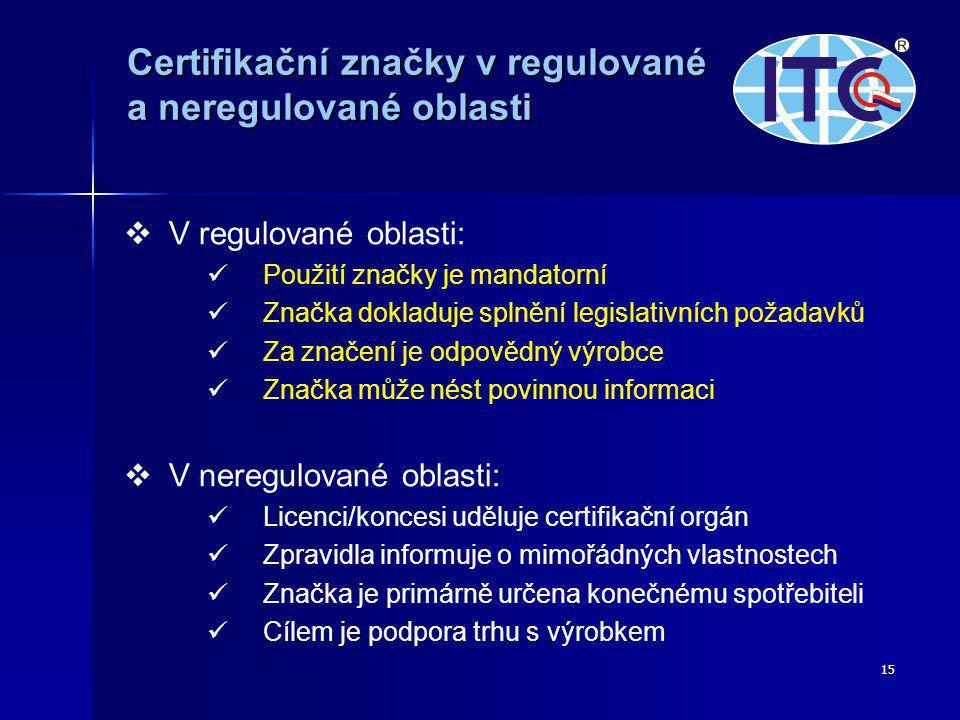 Certifikační značky v regulované a neregulované oblasti