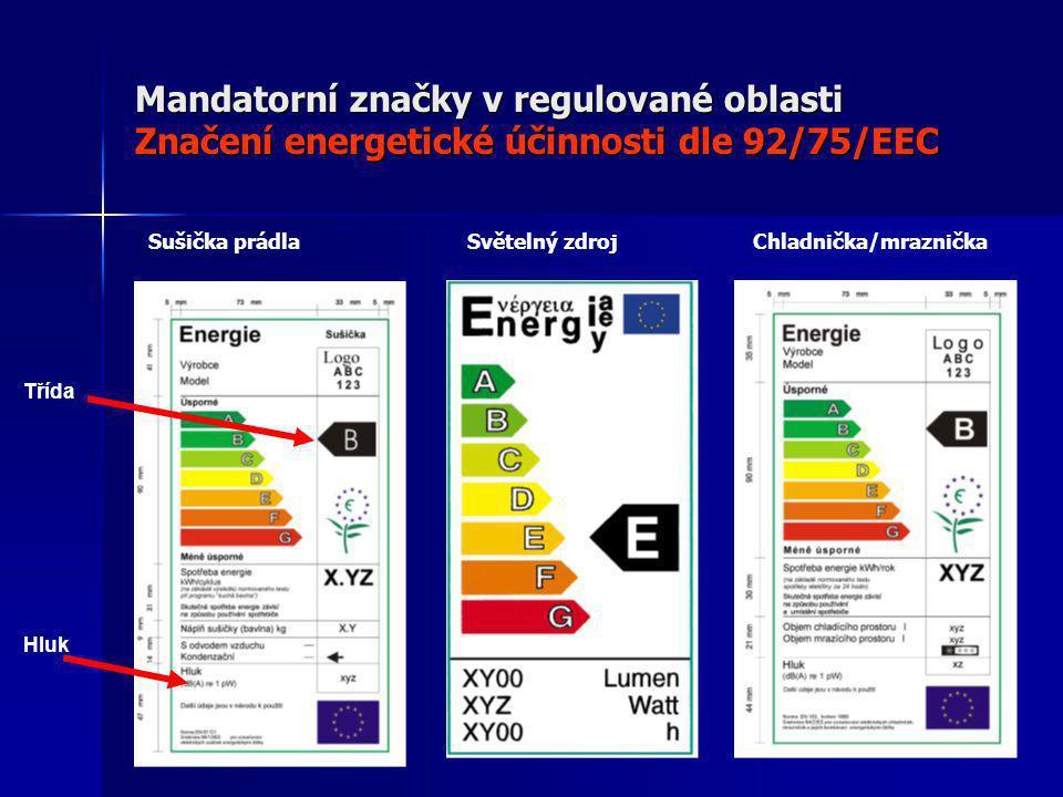 Mandatorní značky v regulované oblasti Značení energetické účinnosti dle 92/75/EEC