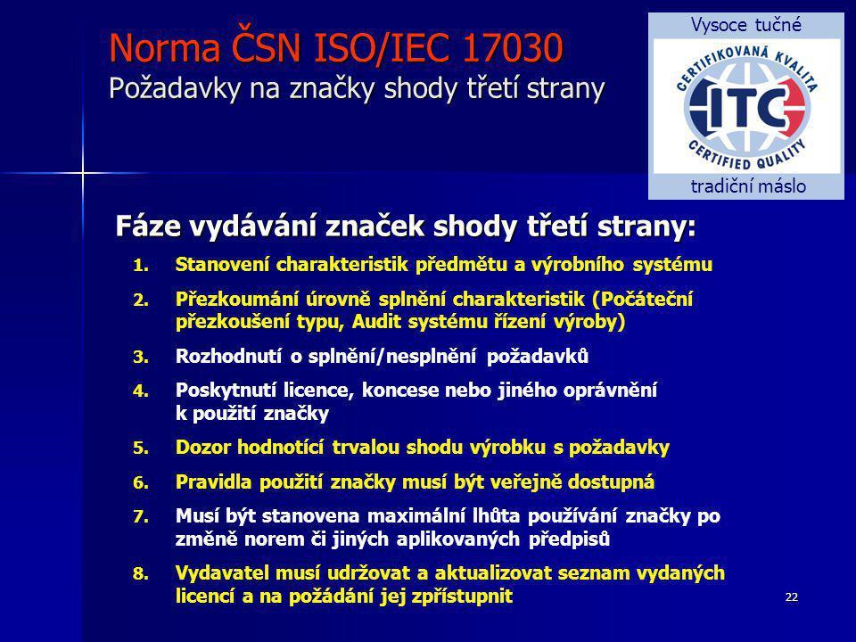 Norma ČSN ISO/IEC 17030 Požadavky na značky shody třetí strany