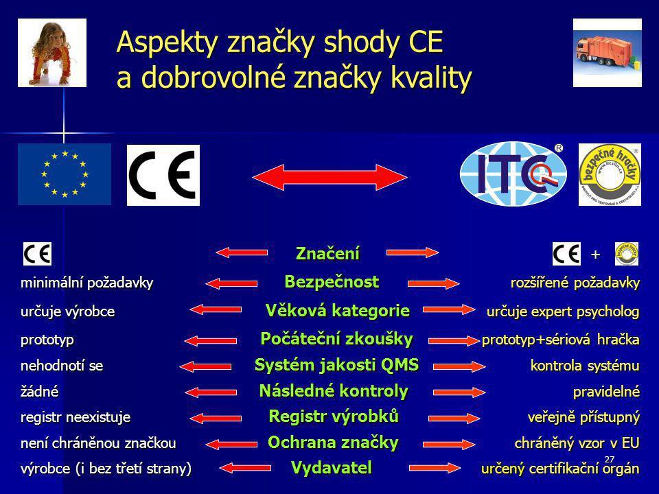 Aspekty značky shody CE a dobrovolné značky kvality