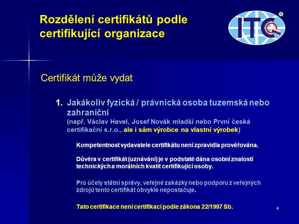 Rozdělení certifikátů podle certifikující organizace