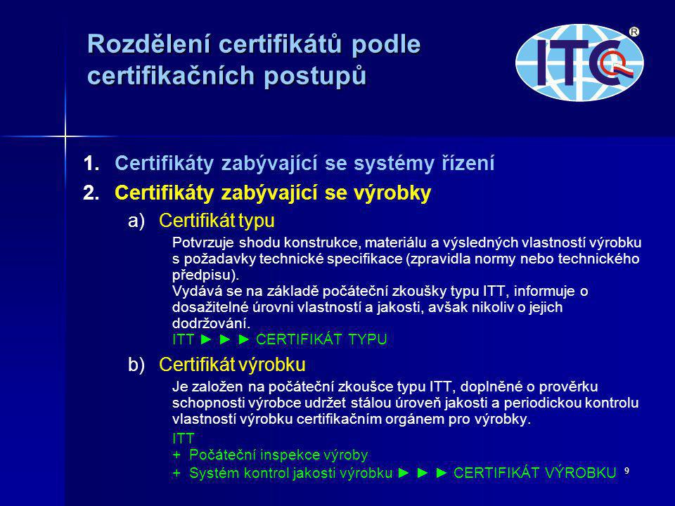 Rozdělení certifikátů podle certifikačních postupů
