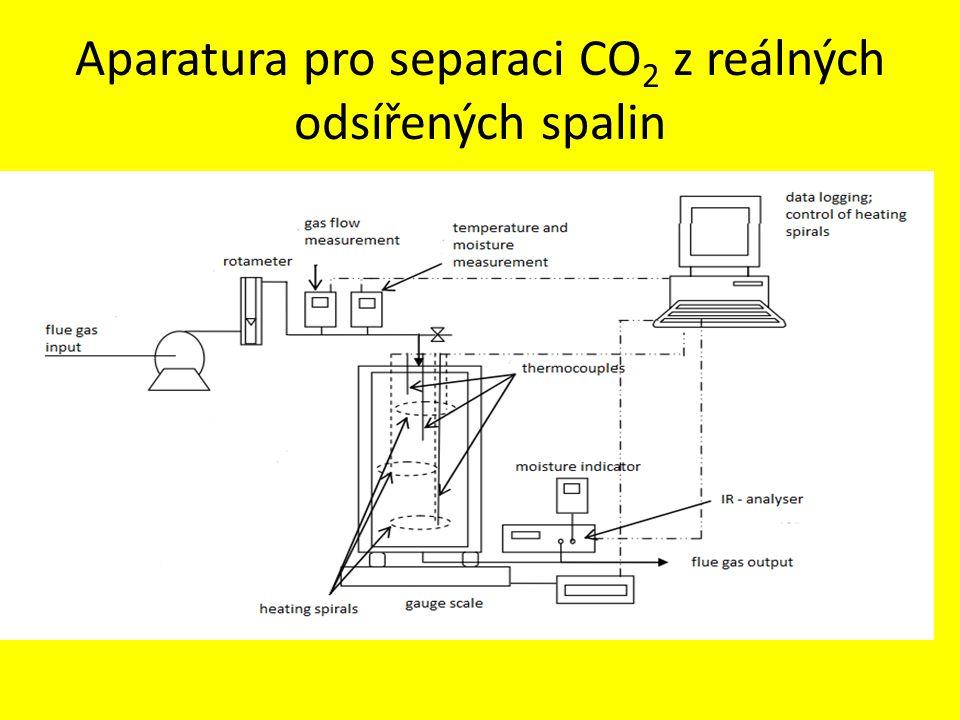 Aparatura pro separaci CO2 z reálných odsířených spalin