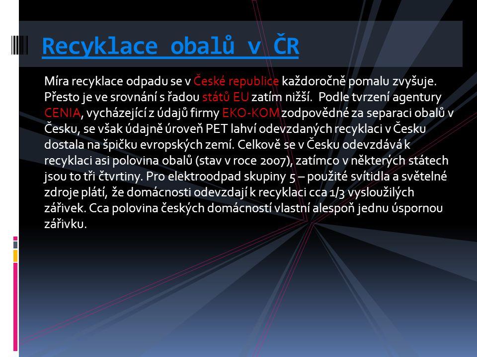 Recyklace obalů v ČR