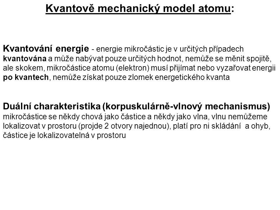 Kvantově mechanický model atomu: