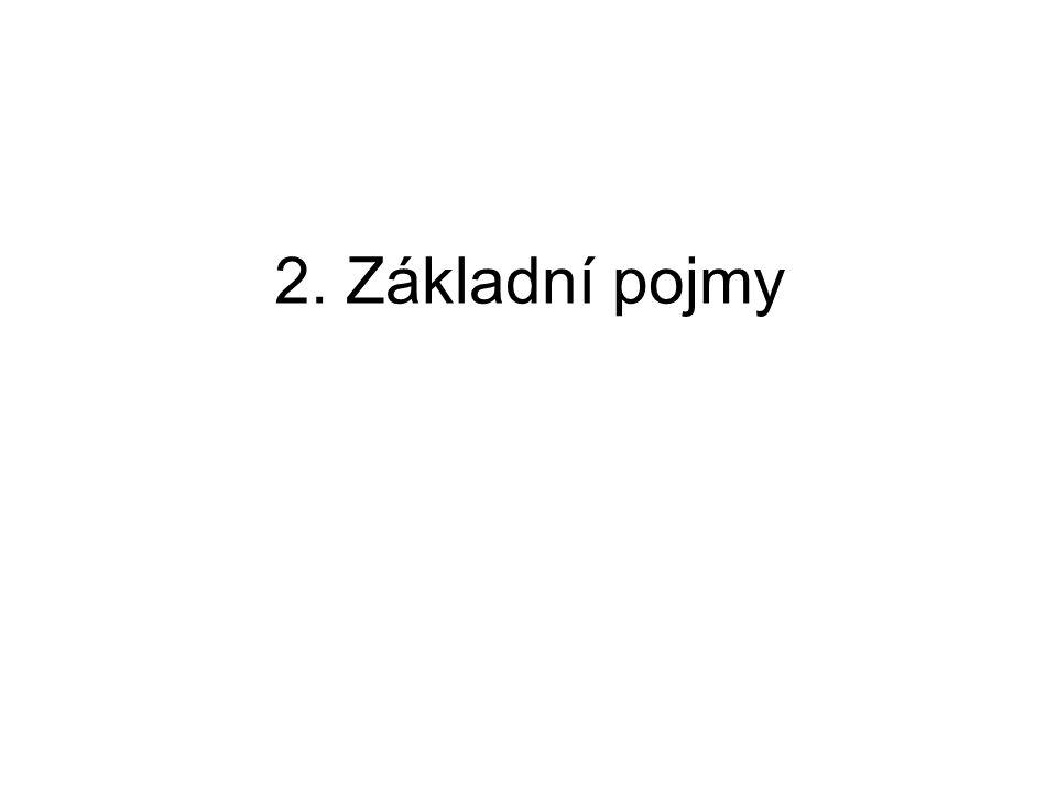 2. Základní pojmy