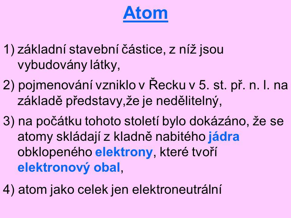 Atom základní stavební částice, z níž jsou vybudovány látky,
