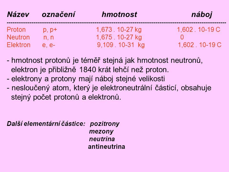 Název označení hmotnost náboj