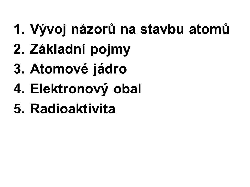 Vývoj názorů na stavbu atomů