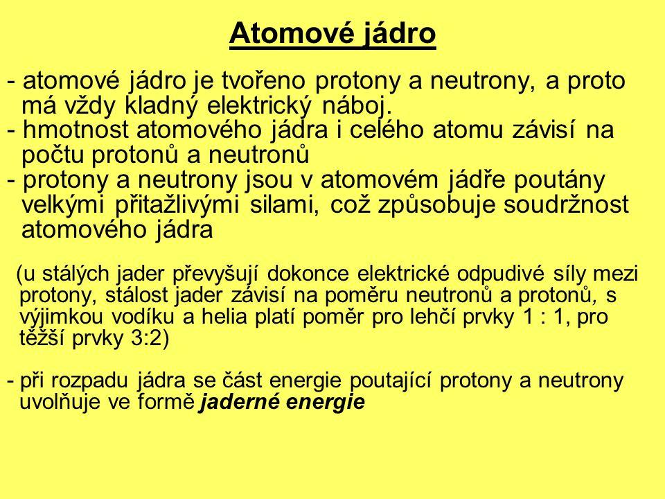 Atomové jádro - atomové jádro je tvořeno protony a neutrony, a proto