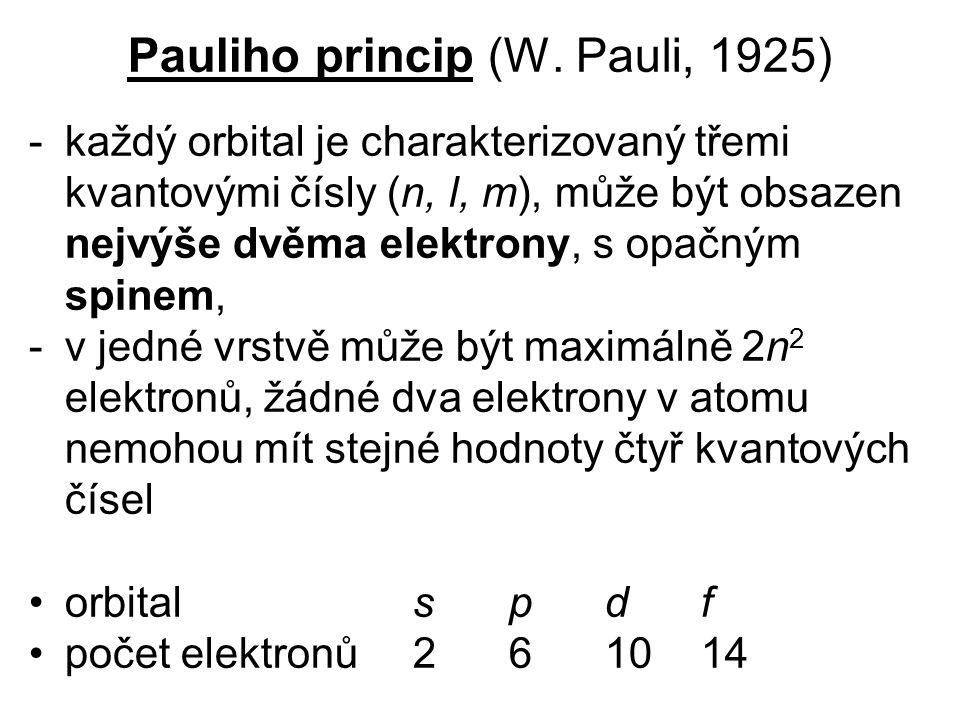 Pauliho princip (W. Pauli, 1925)