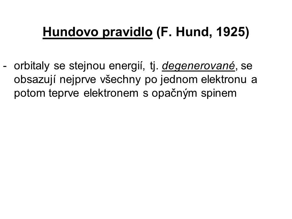 Hundovo pravidlo (F. Hund, 1925)