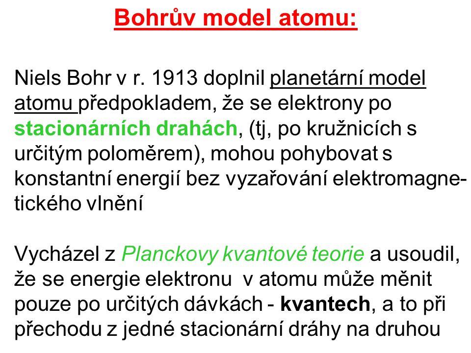 Bohrův model atomu: