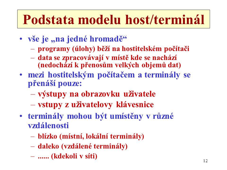 Podstata modelu host/terminál