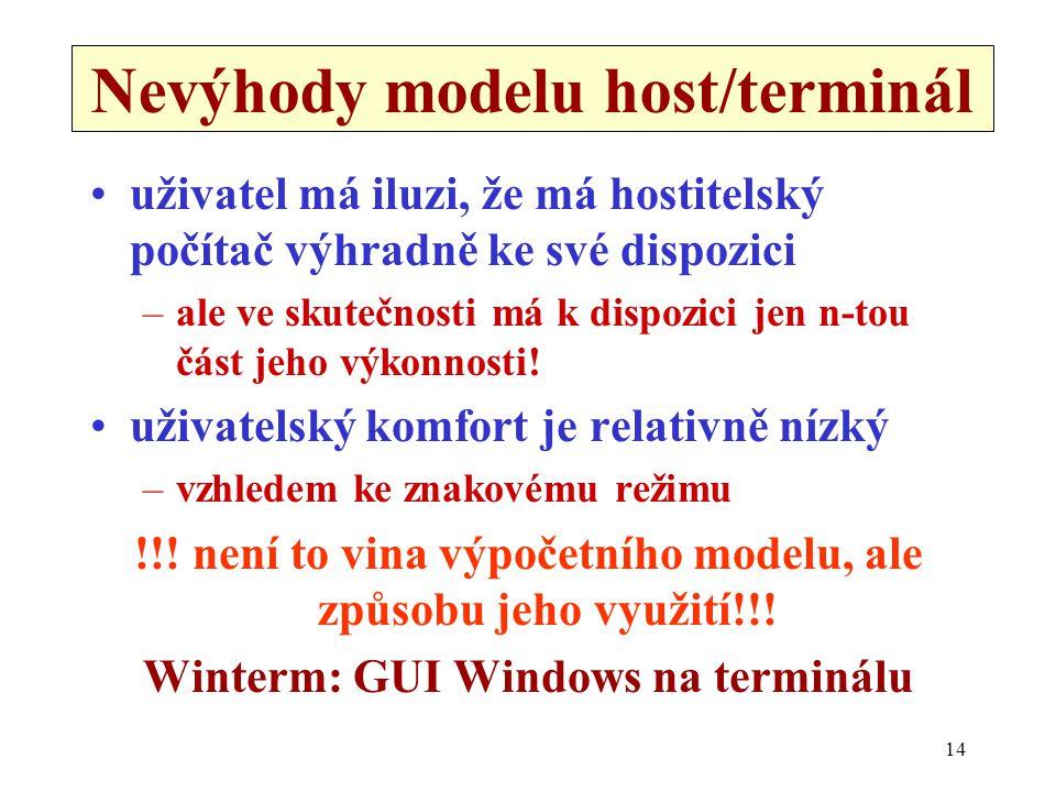 Nevýhody modelu host/terminál