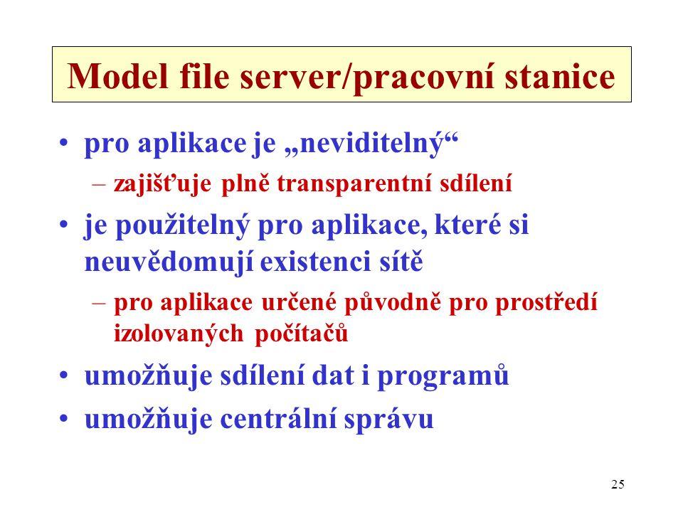 Model file server/pracovní stanice